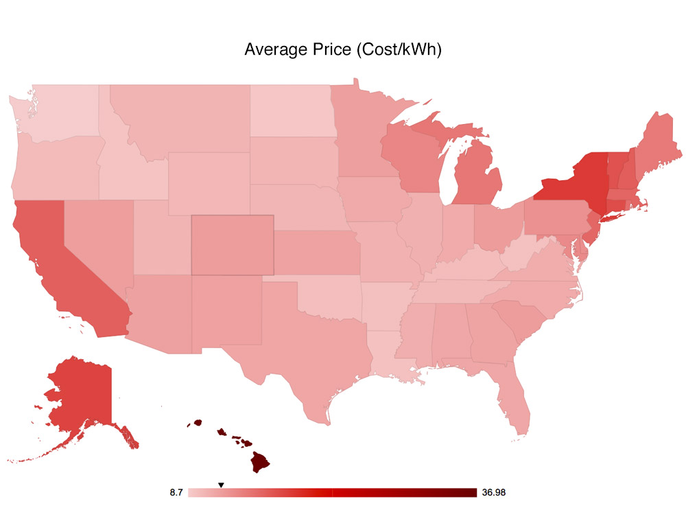 chart_colorado-average-cost-per-kilowatt-hour-residential