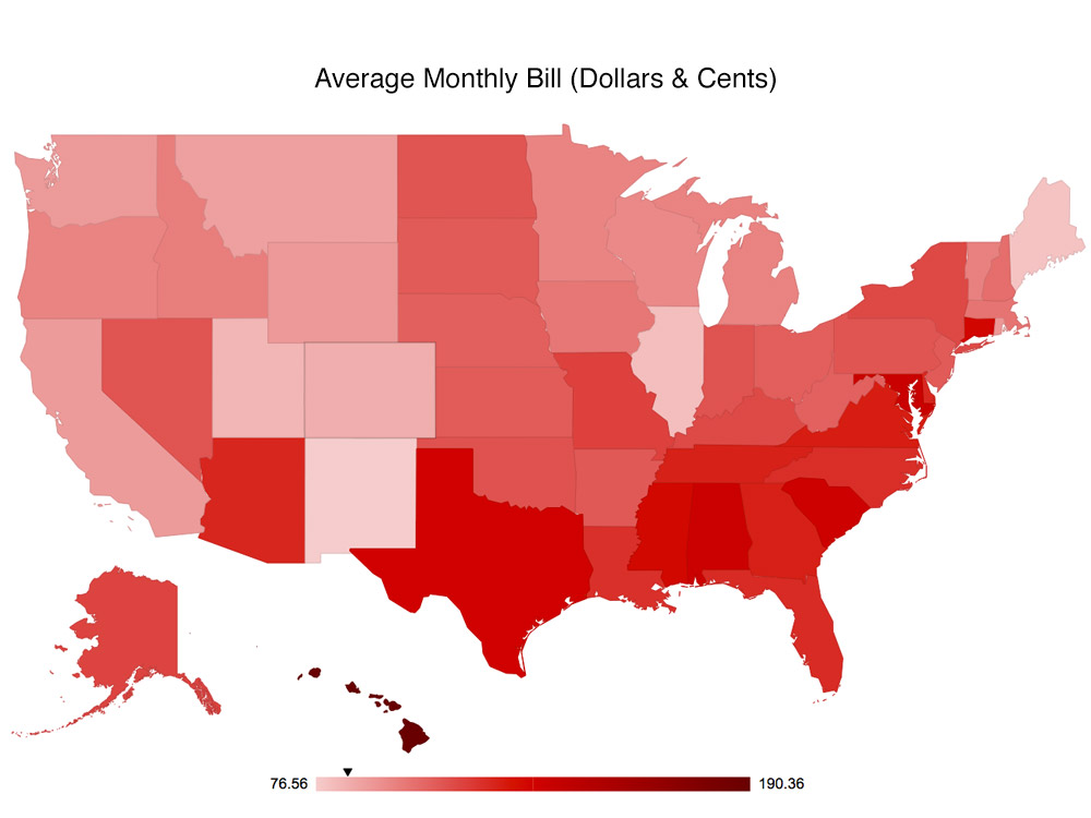 Chart Colorado Average Monthly Electricity Bill