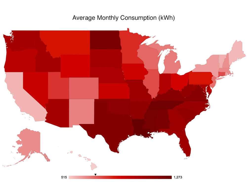 chart_colorado-average-monthly-electricity-consumption