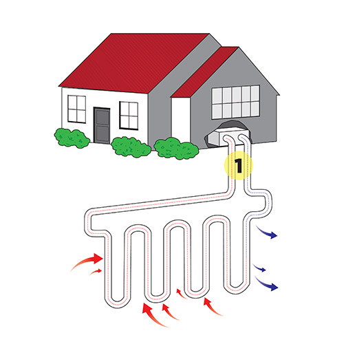 How Geothermal Energy Systems Work In Homes